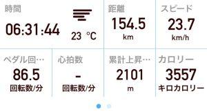 ロードバイク160km時間